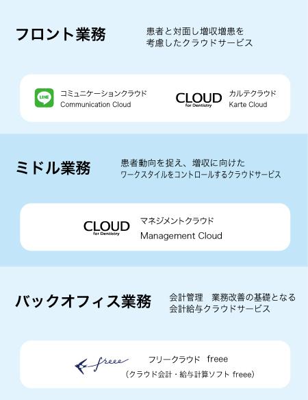 cloudhojo02