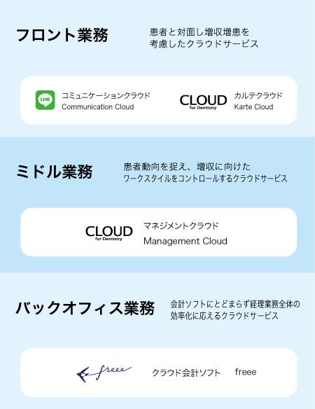 cloudhojo09